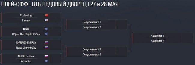 Тимофей Мозгов посетит гранд-финал турнира по World of Tanks