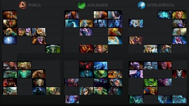 Virtus.pro взяла 50 разных героев на The Summit 7