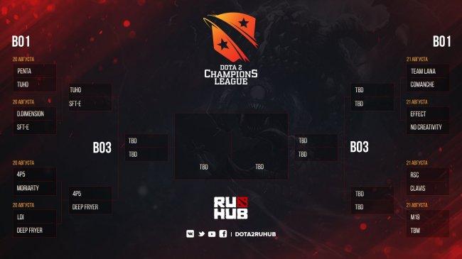 D2CL. 4p5 против Deep Fryer, команда Qoiqva сыграет с командой Иллидана