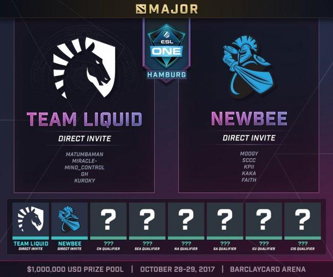Team Liquid и NewBee получили инвайты на ESL One Hamburg