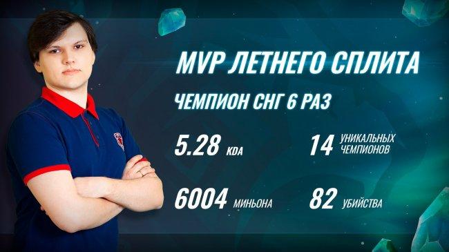 Kira – MVP летнего сплита Континентальной лиги
