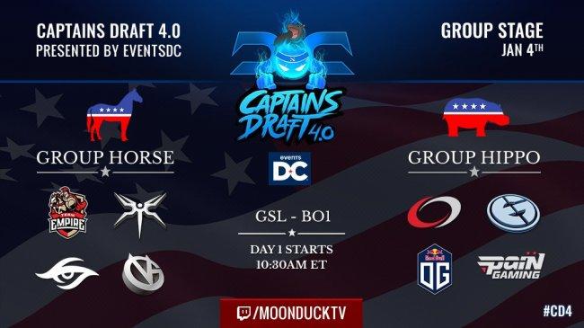 Team Empire попала в группу с Team Secret, Mineski и VG на майноре Captain's Draft - Dota 2 - Cyber.Sports.ru