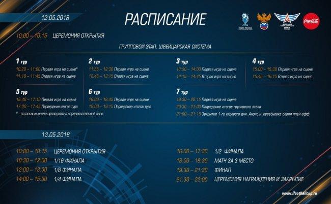 Сегодня стартует финал Кубка России по FIFA 18