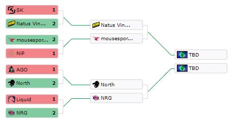 Матчи 3 июня на StarSeries i-League Season 5: NRG победила North, Na'Vi играют с Mousesports