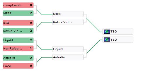 Матчи 22 сентября на лондонском мейджоре: Na`Vi сыграет с MIBR, Liquid встретится с Astralis