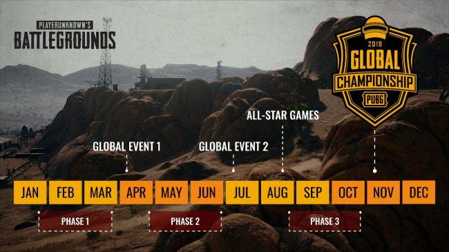 В ноябре 2019-го пройдет главный турнир дебютного сезона PUBG - Игры