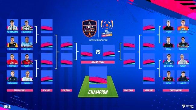 Gorilla сыграет с Msdossary, Tekkz против Fiddle, PGL FIFA 19 Cup - Игры