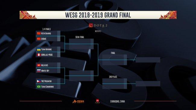 White-off сыграет с командой Зайца в плей-офф WESG по Dota 2