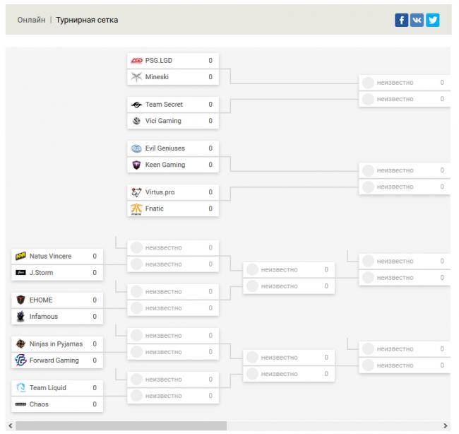 Сетка DreamLeague S11 доступна в приложении Well Played и на сайте