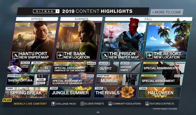 В Hitman 2 появятся новые локации: банк, тюрьма и курорт - Игры
