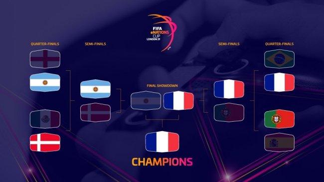 Сборная Франции выиграла FIFA eNations Cup - Игры