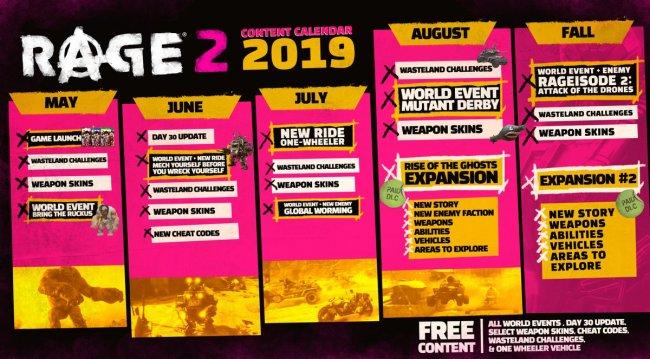 Разработчики Rage 2 поделились планами на развитие игры в 2019 году - Игры