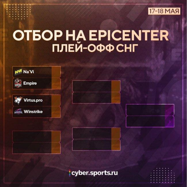 Плей-офф СНГ-квалификации на EPICENTER. Na`Vi играют с Team Empire, Virtus.pro встретятся с Winstrike