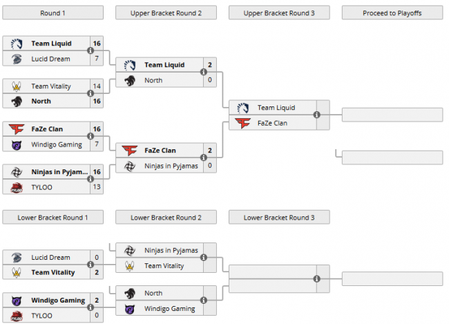 Isurus играет с Renegades, NRG против Cloud9, DreamHack Masters Dallas