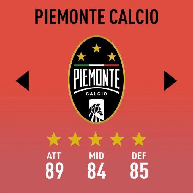 В FIFA 20 показали форму и логотип замены «Ювентуса» – Piemonte Calcio - Игры