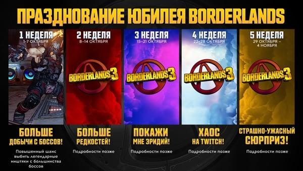 В Borderlands 3 проведут ивенты в честь десятилетия серии. На первой неделе увеличен дроп легендарных предметов - Игры