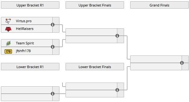 Расписание матчей Parimatch League Dota 2. 28 ноября. Virtus.pro сыграет с HellRaisers, Team Spirit против jfshfh178