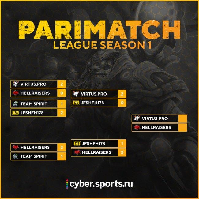 Расписание Parimatch League на 30 ноября. Финал. Virtus.pro против HellRaisers