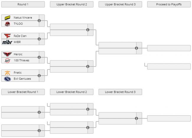 Расписание ESL Pro League S10. 3 декабря. NAVI сыграют с TyLoo, FaZe Clan против MIBR