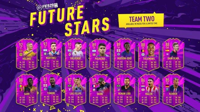 Эрлинг Холанд и Лаутаро Мартинес вошли в команду будущих звезд FIFA 20 - Игры