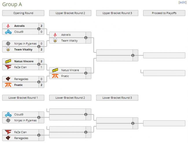 Расписание матчей Intel Extreme Masters Katowice 2020 по CS:GO. 25 февраля
