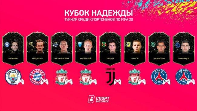Даниил Медведев сыграет сфутболистами «Динамо», «Ростова» и «Сочи» втурнире по FIFA 20 - Игры