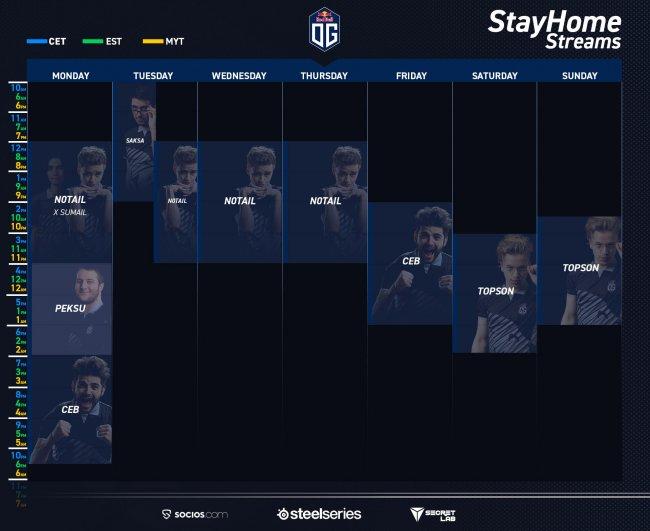 OG анонсировала серию стримов Stay Home со своими игроками