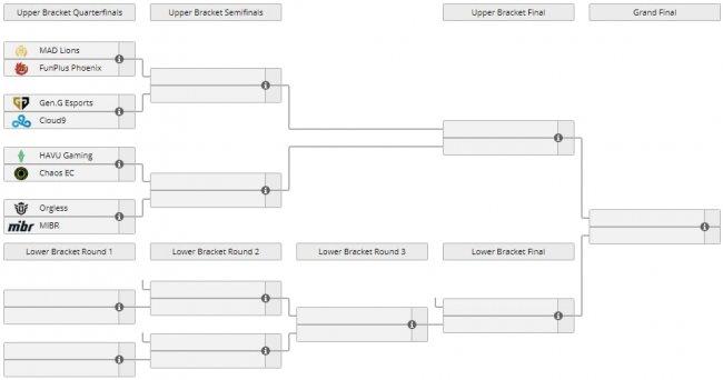 Расписание матчей лиги Flashpoint по CS:GO. 9 апреля