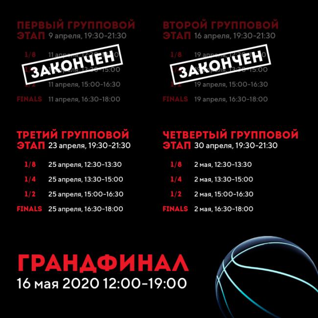 ФОНБЕТ-Чемпионат России по кибербаскетболу объявил участников 3-го тура - Игры