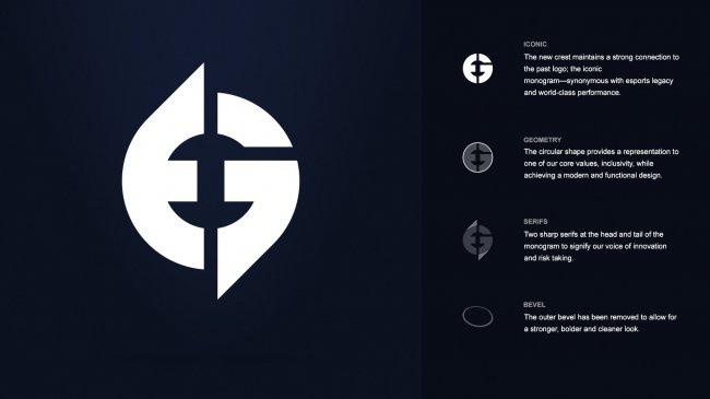 «Качественный знак, отвечающий духу времени и амбициям организации», сообщает Михаил Антипин про логотип EG