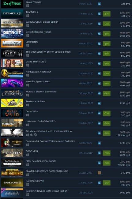 Sea of Thieves лидирует в чарте продаж Steam, Titanfall 2 и Dark Souls 3 – в топ-3 - Игры