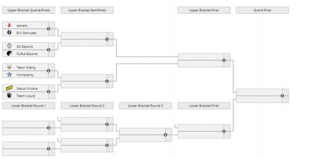 NAVI встретятся с Liquid в первом матче на BLAST Premier Global Final