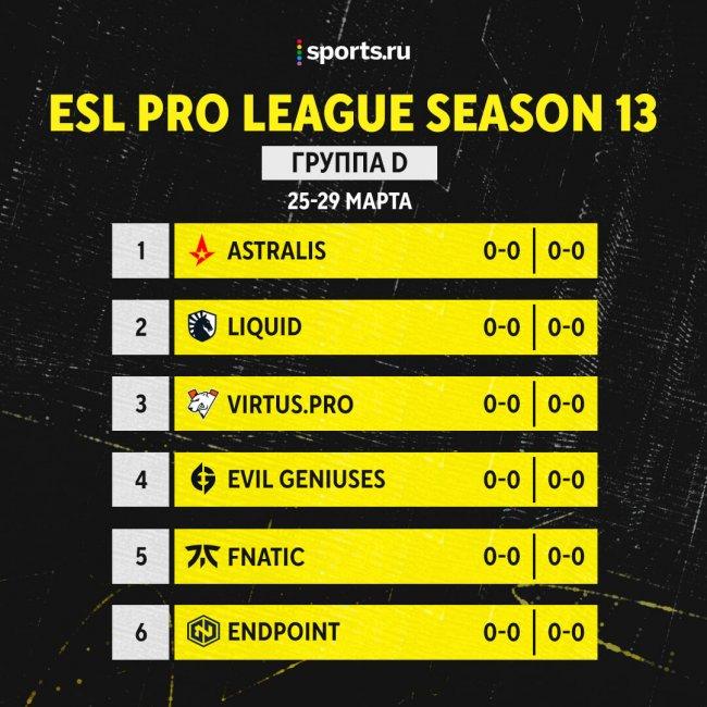 Расписание матчей ESL Pro League Season 13. 8 марта. Complexity – FPX, Heroic – Renegades, BIG – OG