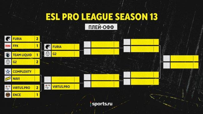 Расписание матчей ESL Pro League Season 13. Плей-офф. 3 апреля. Complexity– NAVI