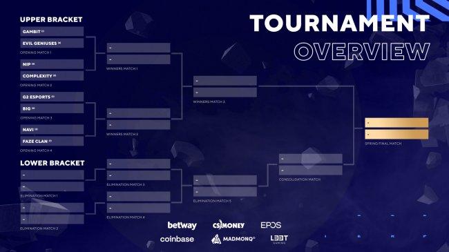 Gambit сыграет с EG, NAVI встретятся с Faze на BLAST Premier Spring Final