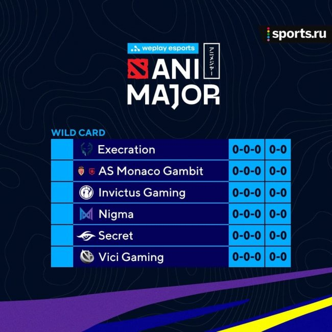 Расписание матчей Wild Card на WePlay AniMajor. 2 июня. Secret – Monaco Gambit, Vici Gaming – Nigma