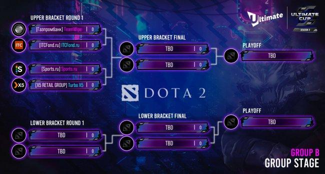 Расписание матчей Ultimate Cup по Dota 2